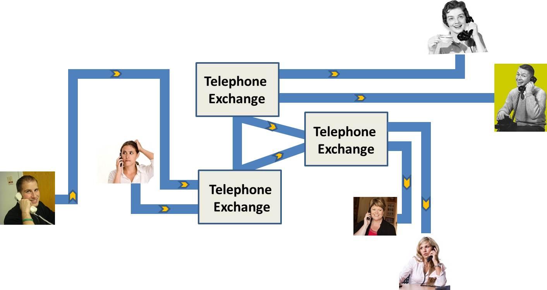 Telephone box - how telephone works
