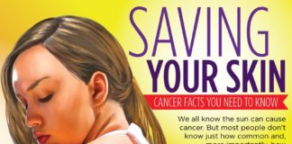 We all know sun exposure can cause cancer. But most people don't know just how common and, more importantly, how dangerous skin cancer really is. Let's explore how common and devastating skin cancer is on human health.