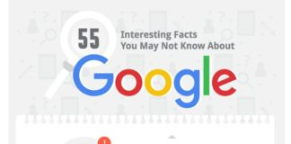 oasdom.com 55 fascinating facts about google feat