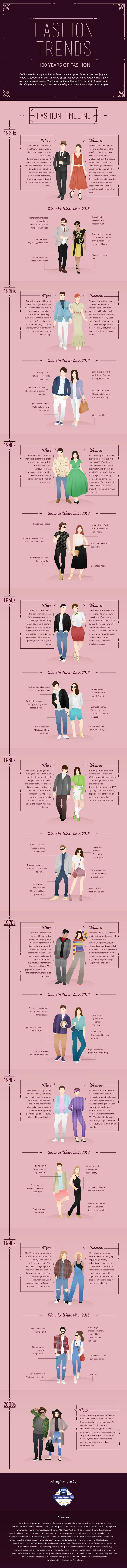 Fashion over the years have been fun. There is no denying that fashion has changed a lot over the years. We have seen so many styles come and go. Trying to keep up with the chaos that is the fashion world can be quite difficult. In a blink of an eye those sweet new pants you bought could be yesterday's news. Fear not! Check out this infographic to see 100 years of fashion and how to wear it in 2016