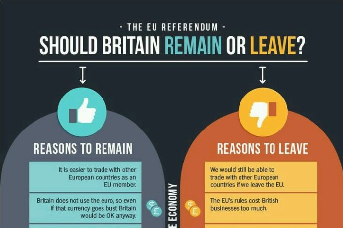 Voters have voted in favor of Brexit: British exit from the European Union. Britain's exit will affect the British economy, immigration policy, and lots more. It will take years for the full consequences to become clear. But here are some of the most important changes we can expect in the coming months.