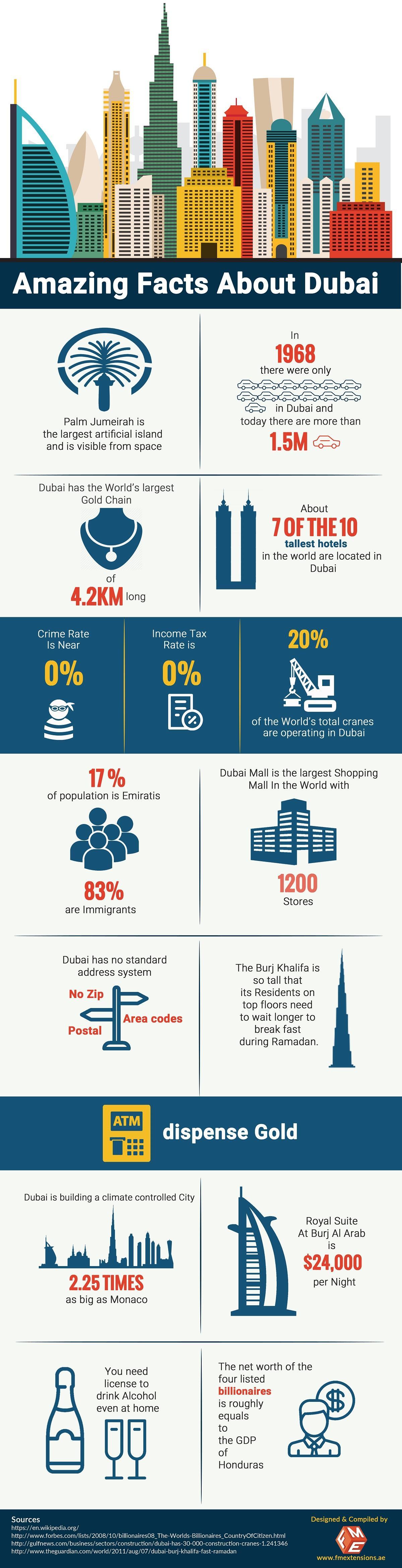 oasdom.com - amazing facts about Dubai