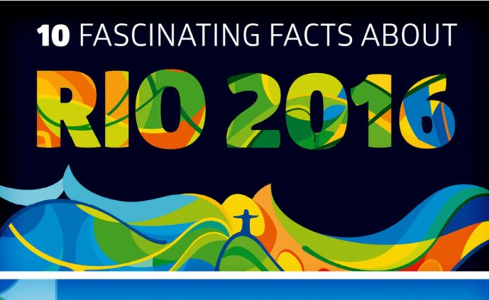 Even with all the issues being confronted at the Olympics this year, it's hard to resist the allure of watching the world's top tier athletes compete for the gold. Here are ten fascinating facts about Rio 2016.