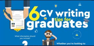 As a graduate, starting your first proper job hunt can be a daunting prospect, especially when it comes to writing your first professional CV. With little..