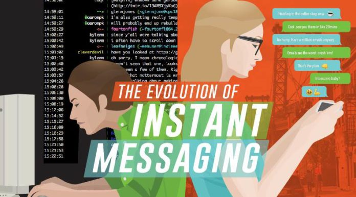 Oasdom.com The evolution of instant messaging