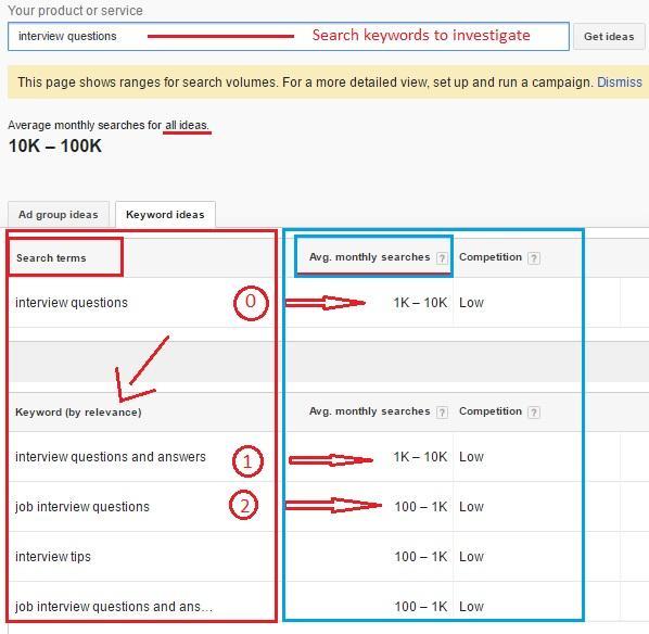 Google keyword planner Google keyword research tool oasdom.com
