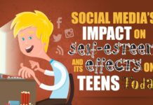 Majority of the people who spend a lot of their time on social media are teenagers. Check out the positive and negative influence on teens today.