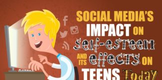 impact of social media on teens
