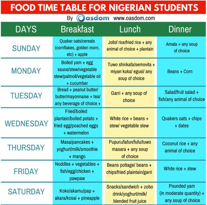 [Guaranteed!] Student & Family Nigerian Food Time Table ...