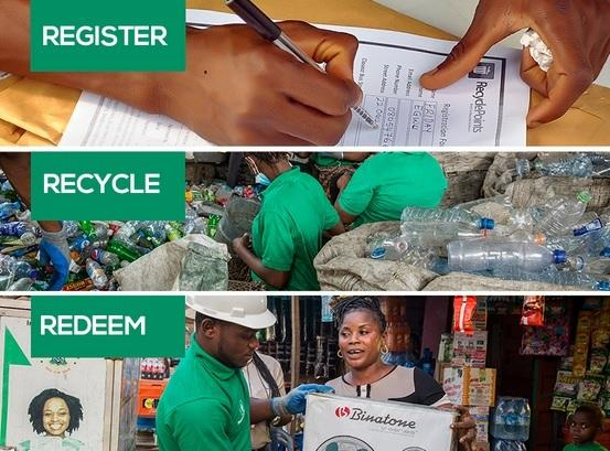 Recycling points - Recyclepoints startup