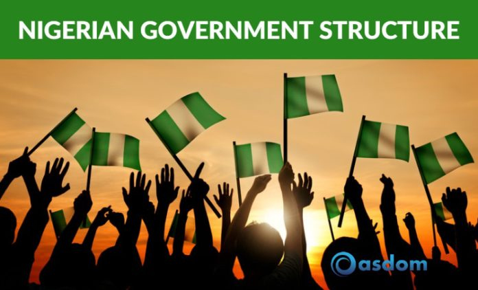 image showing Nigerian government structure
