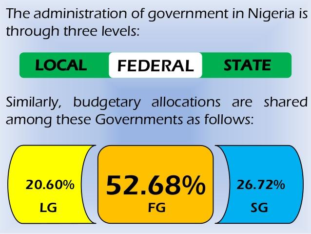three tiers of government in nigeria