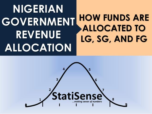 revenue sharing between the three tiers of government in Nigeria