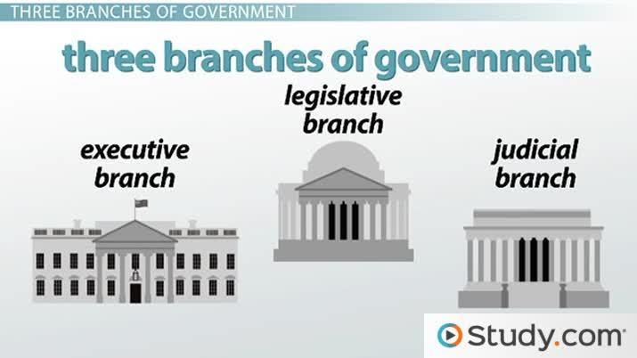 The 3 arms of government in Nigeria