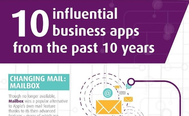 Oasdom.com 10 influential business apps from the past 10 years