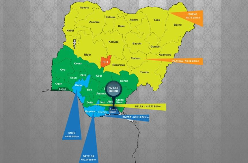 RICHEST STATES IN NIGERIA 2018 TOP 20 TODAY NaijaQuestCom