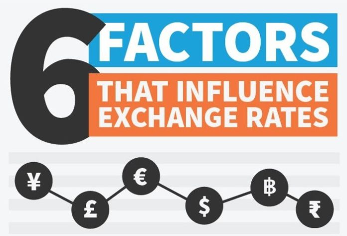 Oasdom.com factors affect exchange rate