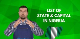 list of 36 State and capital in Nigeria.