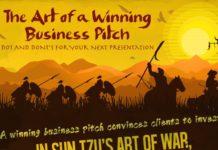 the art of winning a business pitch