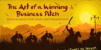 the art of winning a business pitch