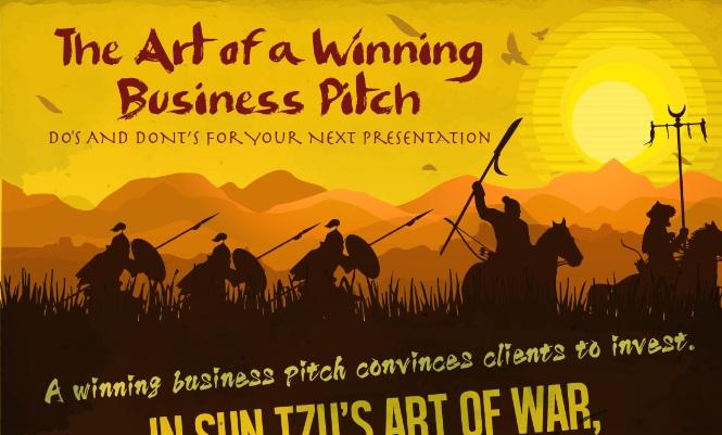 Oasdom.com the art of winning a business pitch