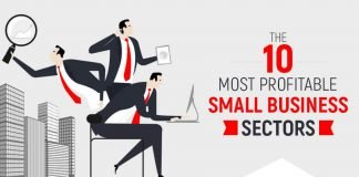 the-10-most-profitable-small-business-sectors-infographic
