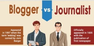 Blogger vs journalist the difference