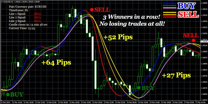 forex strategies - Forex trading strategies