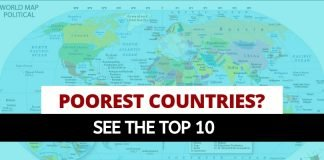 List of Poorest Country In the world - World's poorest countries
