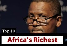 Who Is the richest man in Africa 2019? The richest person in Africa today is Aliko Dangote with net worth of $10.6 Billion. See top 10 richest men in Africa