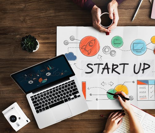 how to write a business plan with sample