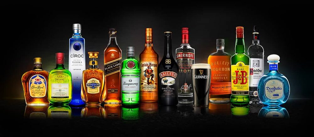 Guinness Nigeria Plc manufacturing company