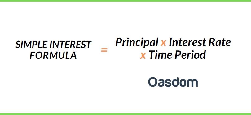 Simple Interest Formula PxRxT