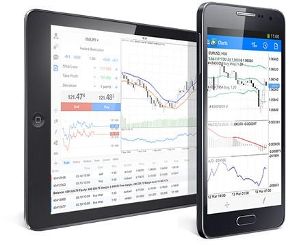 best forex trading platforms