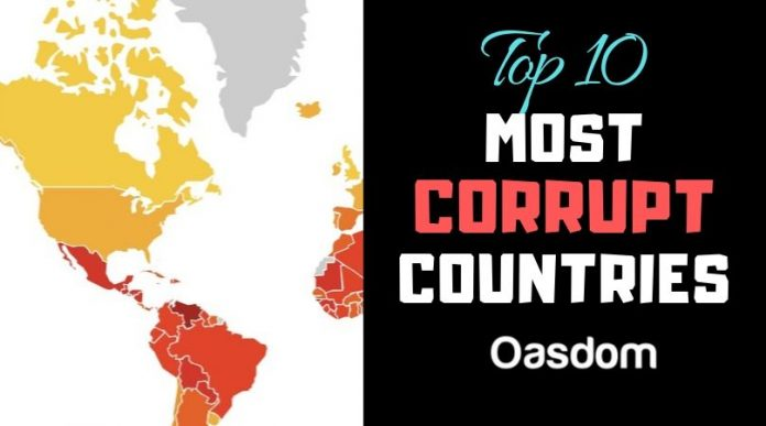 Full list of the top 10 most corrupt countries in the world