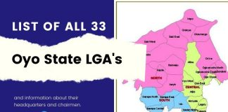 List of 33 local governments in oyo state Nigeria