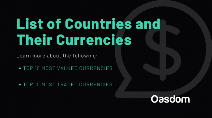 Full list of countries and their currencies with symbols and names