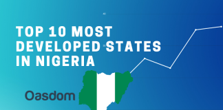 Top 10 most developed states in Nigeria